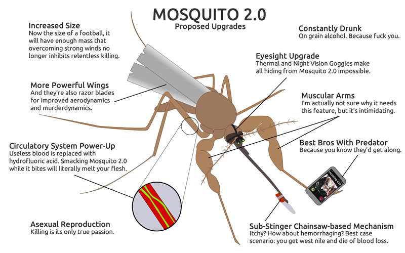 Mosquito 2.0 Major Features